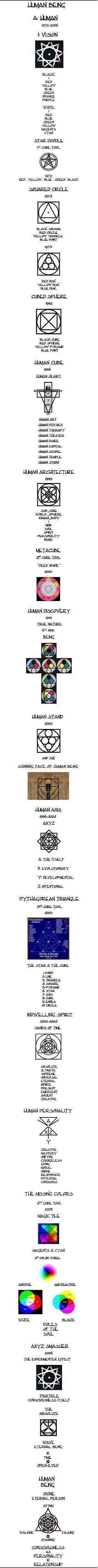 Human_vision_2_2
